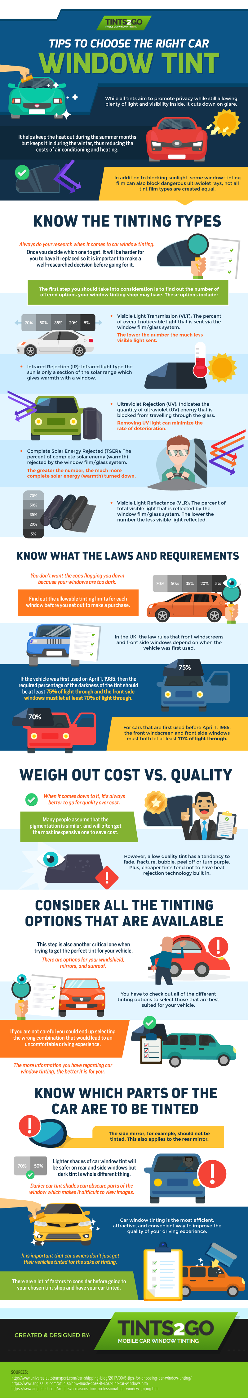 Tips to choose the right car window tint