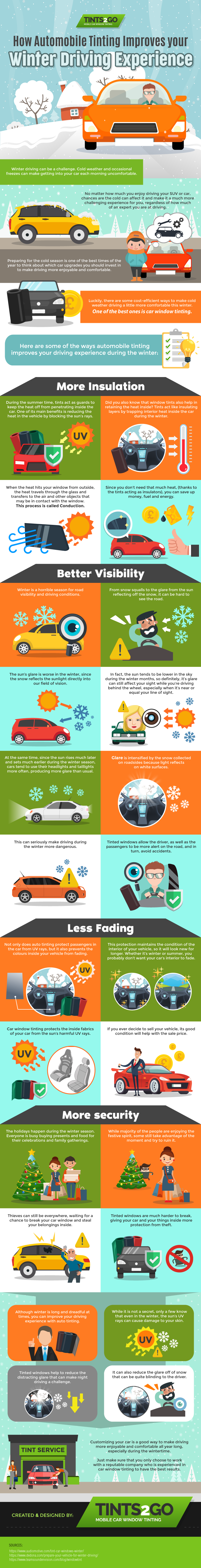How Automobile Tinting Improves your Winter Driving Experience